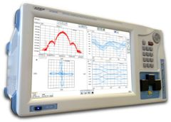 AP264XB Optical Complex Spectrum Analyser